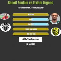 Benoit Poulain vs Erdem Ozgenc h2h player stats
