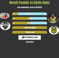 Benoit Poulain vs Karim Hafez h2h player stats