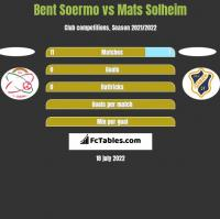 Bent Soermo vs Mats Solheim h2h player stats