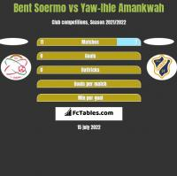 Bent Soermo vs Yaw-Ihle Amankwah h2h player stats