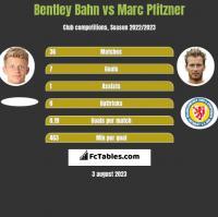 Bentley Bahn vs Marc Pfitzner h2h player stats