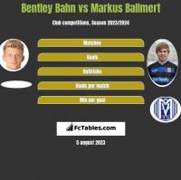 Bentley Bahn vs Markus Ballmert h2h player stats
