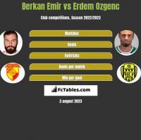 Berkan Emir vs Erdem Ozgenc h2h player stats
