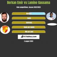 Berkan Emir vs Lamine Gassama h2h player stats