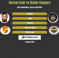 Berkan Emir vs Nazim Sangare h2h player stats