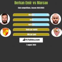 Berkan Emir vs Marcao h2h player stats
