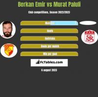 Berkan Emir vs Murat Paluli h2h player stats