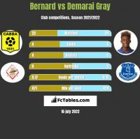 Bernard vs Demarai Gray h2h player stats