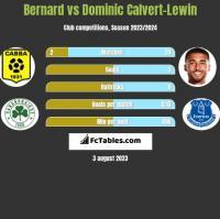Bernard vs Dominic Calvert-Lewin h2h player stats