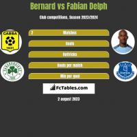 Bernard vs Fabian Delph h2h player stats