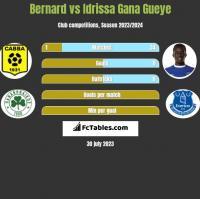 Bernard vs Idrissa Gana Gueye h2h player stats