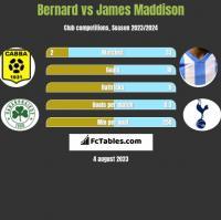 Bernard vs James Maddison h2h player stats