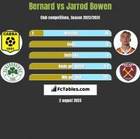 Bernard vs Jarrod Bowen h2h player stats