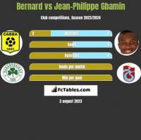 Bernard vs Jean-Philippe Gbamin h2h player stats