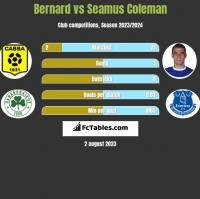 Bernard vs Seamus Coleman h2h player stats