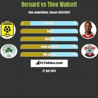 Bernard vs Theo Walcott h2h player stats
