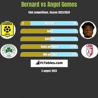 Bernard vs Angel Gomes h2h player stats