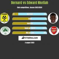 Bernard vs Edward Nketiah h2h player stats