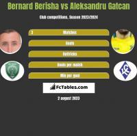 Bernard Berisha vs Aleksandru Gatcan h2h player stats