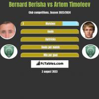 Bernard Berisha vs Artem Timofeev h2h player stats