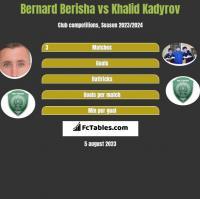 Bernard Berisha vs Khalid Kadyrov h2h player stats