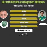 Bernard Berisha vs Magomed Mitrishev h2h player stats