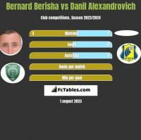 Bernard Berisha vs Danil Alexandrovich h2h player stats