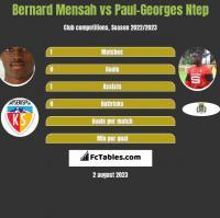 Bernard Mensah vs Paul-Georges Ntep h2h player stats
