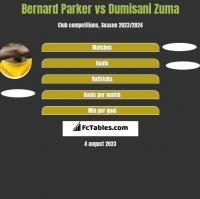 Bernard Parker vs Dumisani Zuma h2h player stats