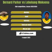 Bernard Parker vs Lebohang Mokoena h2h player stats