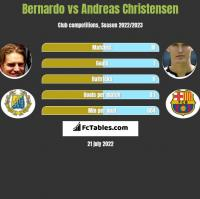 Bernardo vs Andreas Christensen h2h player stats