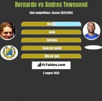 Bernardo vs Andros Townsend h2h player stats