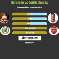 Bernardo vs Cedric Soares h2h player stats