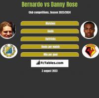 Bernardo vs Danny Rose h2h player stats