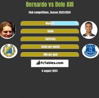 Bernardo vs Dele Alli h2h player stats