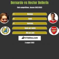 Bernardo vs Hector Bellerin h2h player stats