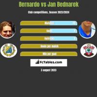 Bernardo vs Jan Bednarek h2h player stats