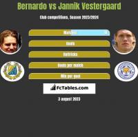 Bernardo vs Jannik Vestergaard h2h player stats