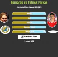 Bernardo vs Patrick Farkas h2h player stats