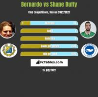 Bernardo vs Shane Duffy h2h player stats