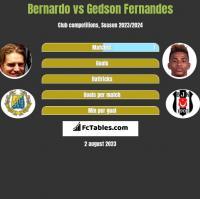 Bernardo vs Gedson Fernandes h2h player stats