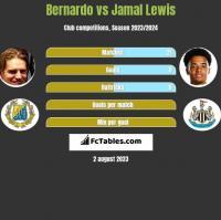 Bernardo vs Jamal Lewis h2h player stats