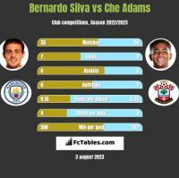 Bernardo Silva vs Che Adams h2h player stats