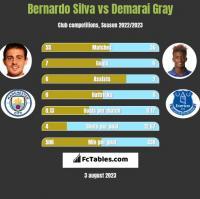 Bernardo Silva vs Demarai Gray h2h player stats