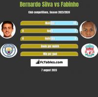 Bernardo Silva vs Fabinho h2h player stats