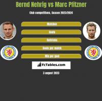 Bernd Nehrig vs Marc Pfitzner h2h player stats
