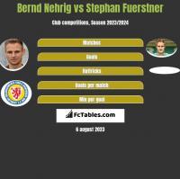Bernd Nehrig vs Stephan Fuerstner h2h player stats