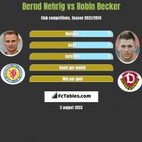 Bernd Nehrig vs Robin Becker h2h player stats