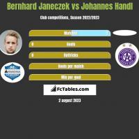 Bernhard Janeczek vs Johannes Handl h2h player stats