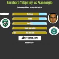 Bernhard Tekpetey vs Fransergio h2h player stats